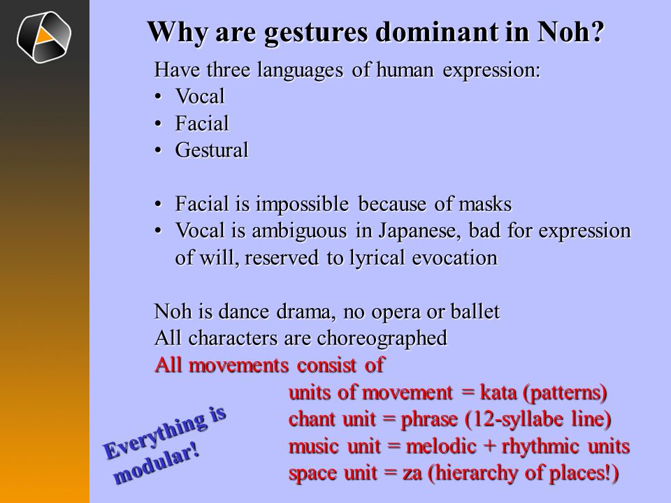 Why are gestures dominant in Noh