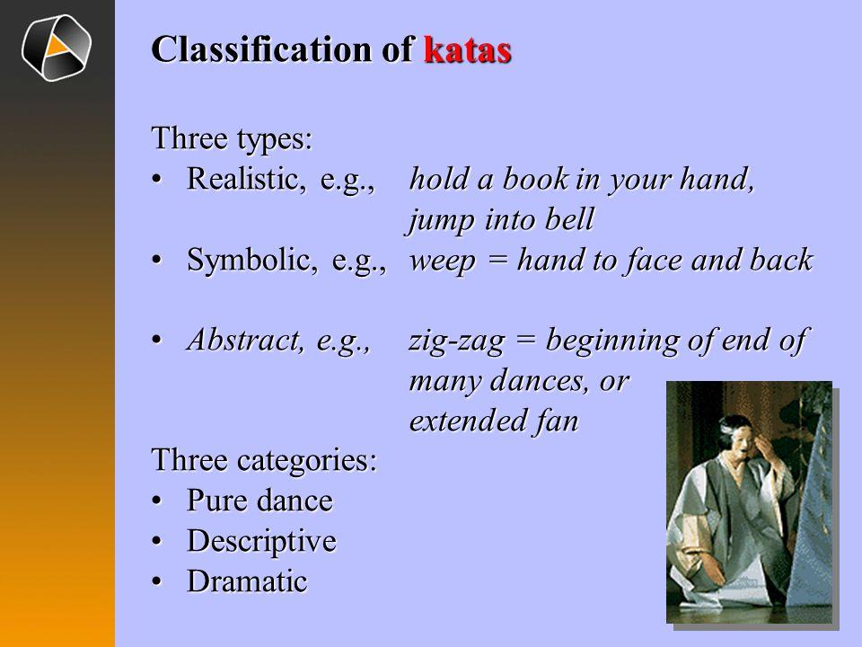 Classification of katas