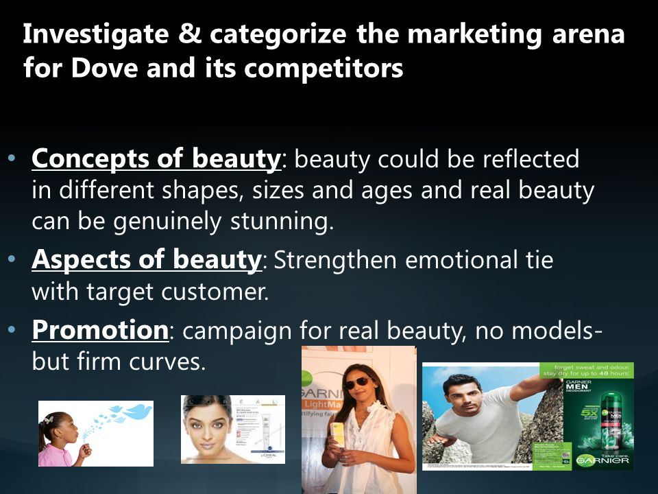 Investigate & categorize the marketing arena for Dove and its competitors