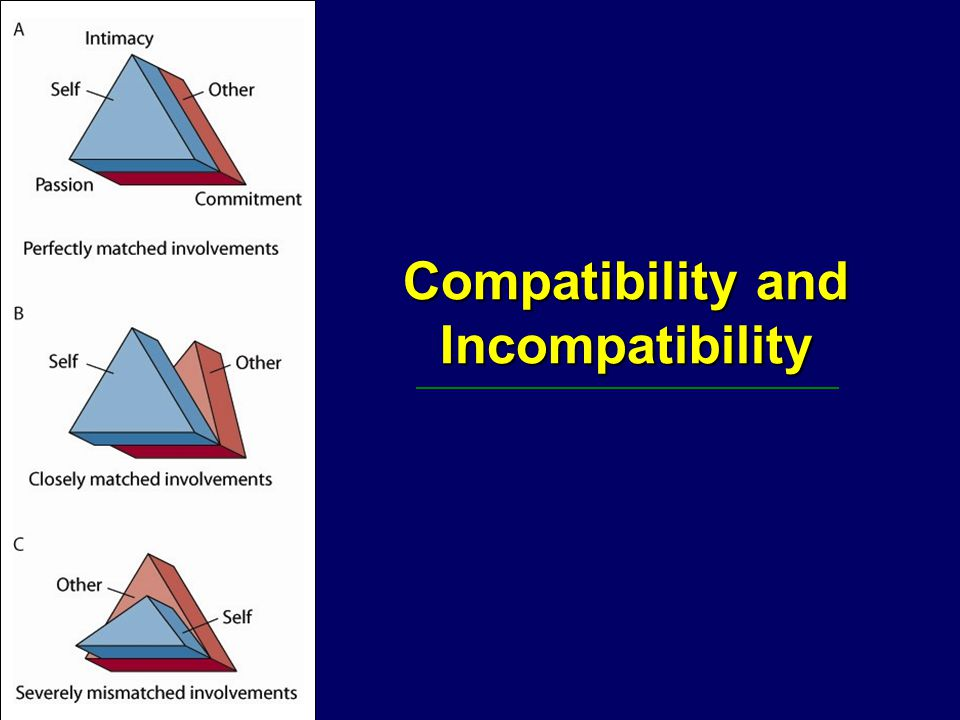 Compatibility and Incompatibility