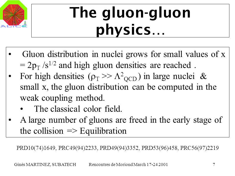 The gluon-gluon physics…