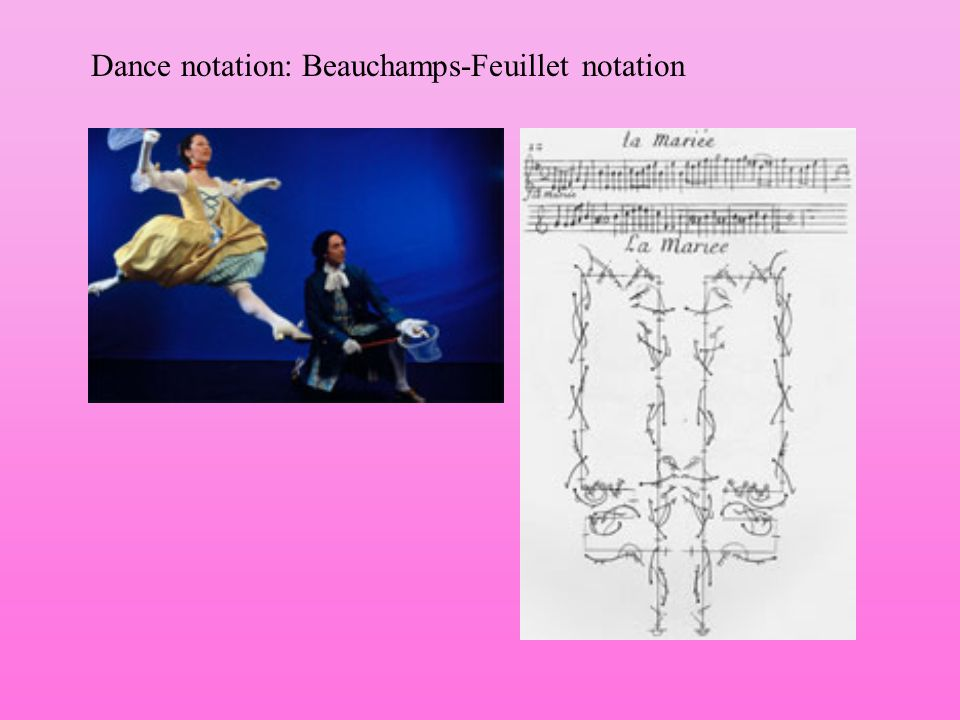 Dance notation: Beauchamps-Feuillet notation
