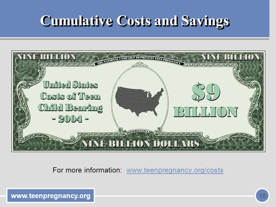 Cumulative Costs and Savings