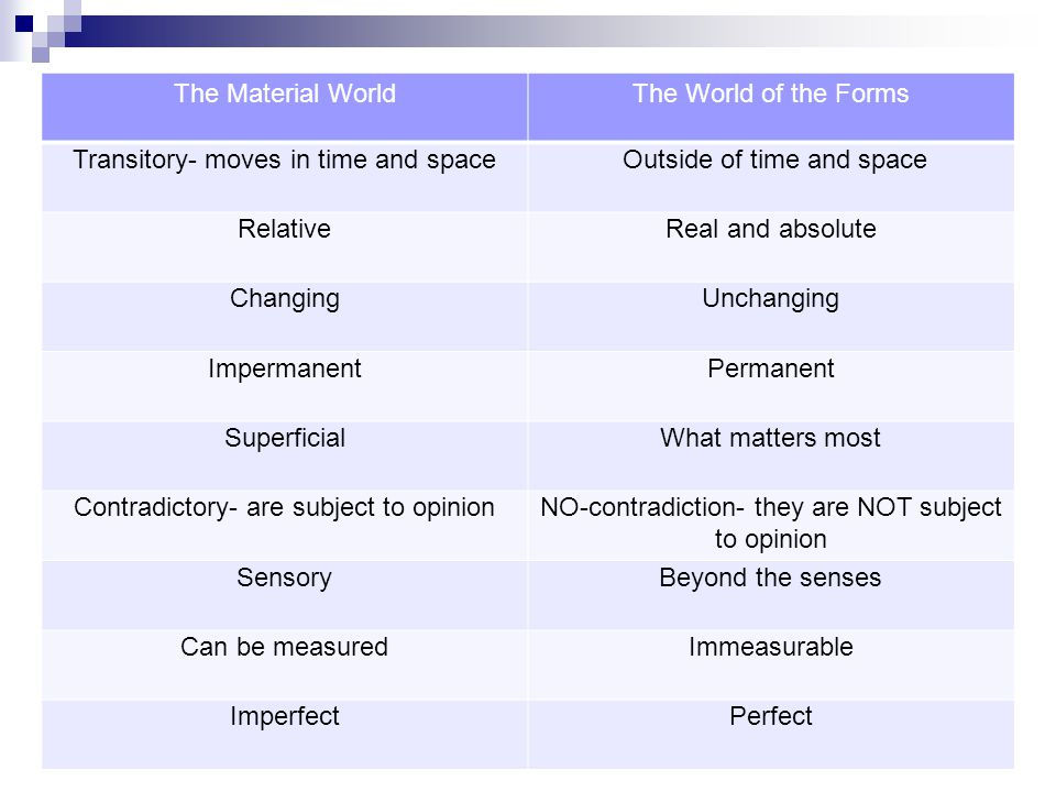 Transitory- moves in time and space Outside of time and space Relative
