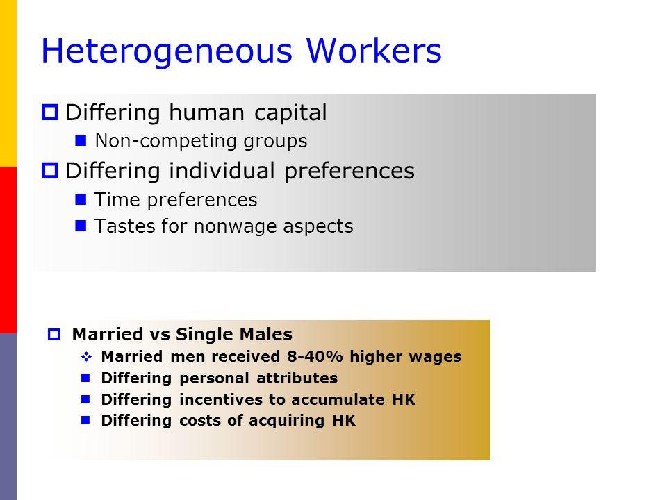 Heterogeneous Workers