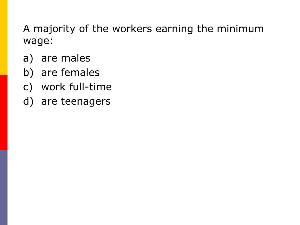 A majority of the workers earning the minimum wage: