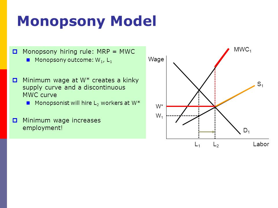 Monopsony Model MWC1 Monopsony hiring rule: MRP = MWC