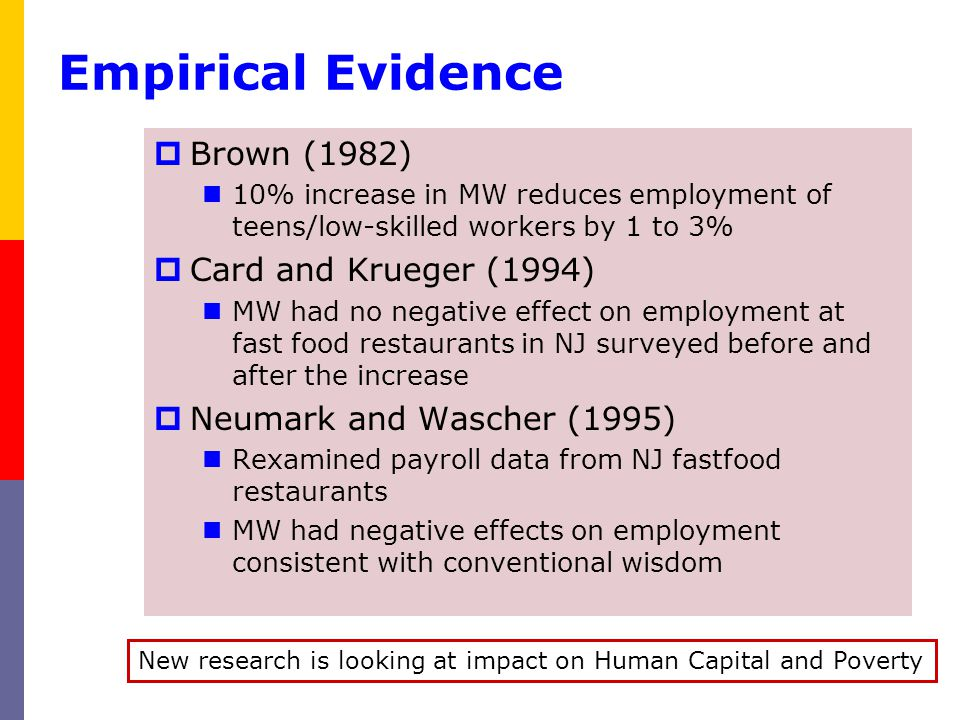 Empirical Evidence Brown (1982) Card and Krueger (1994)