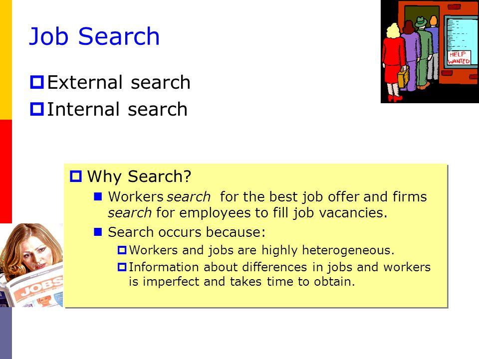 Job Search External search Internal search Why Search