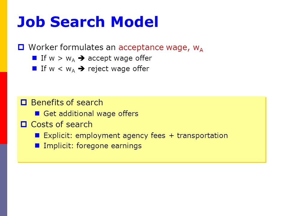 Job Search Model Worker formulates an acceptance wage, wA