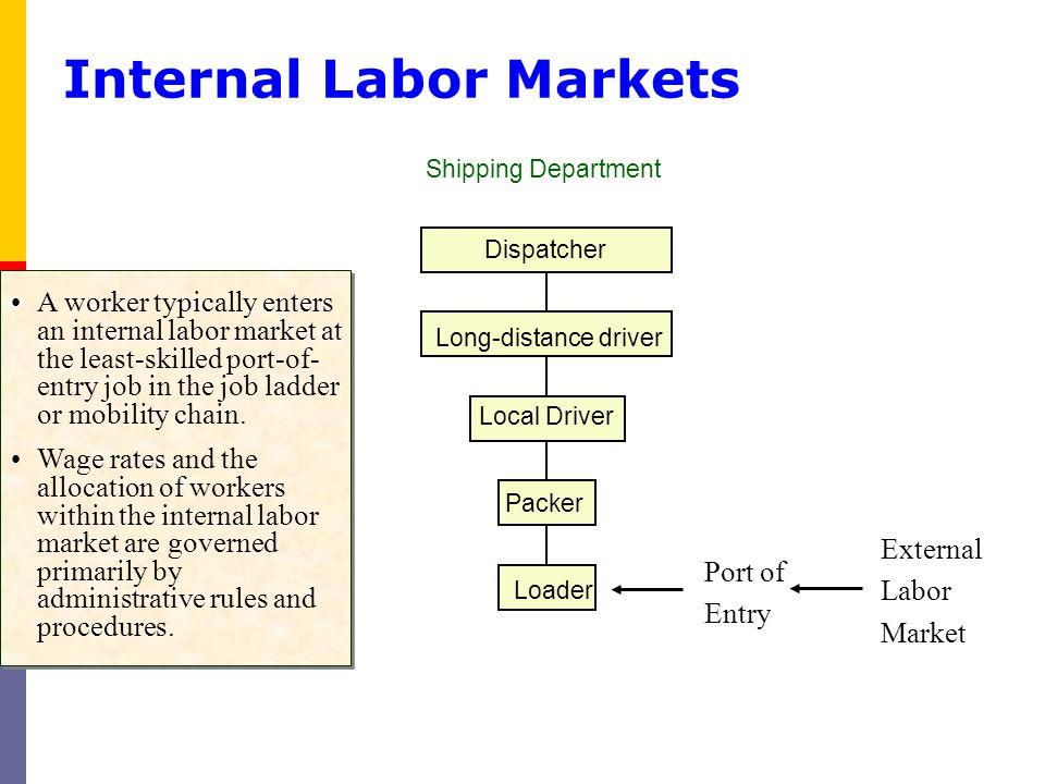 Internal Labor Markets