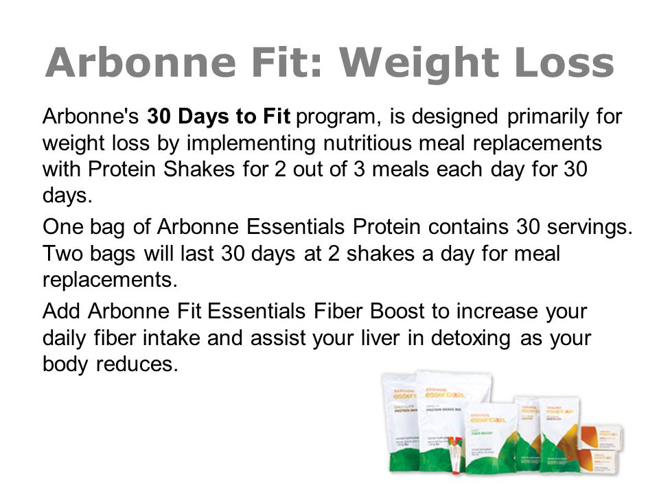 Arbonne Fit: Weight Loss