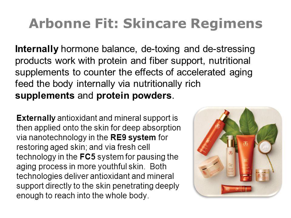 Arbonne Fit: Skincare Regimens