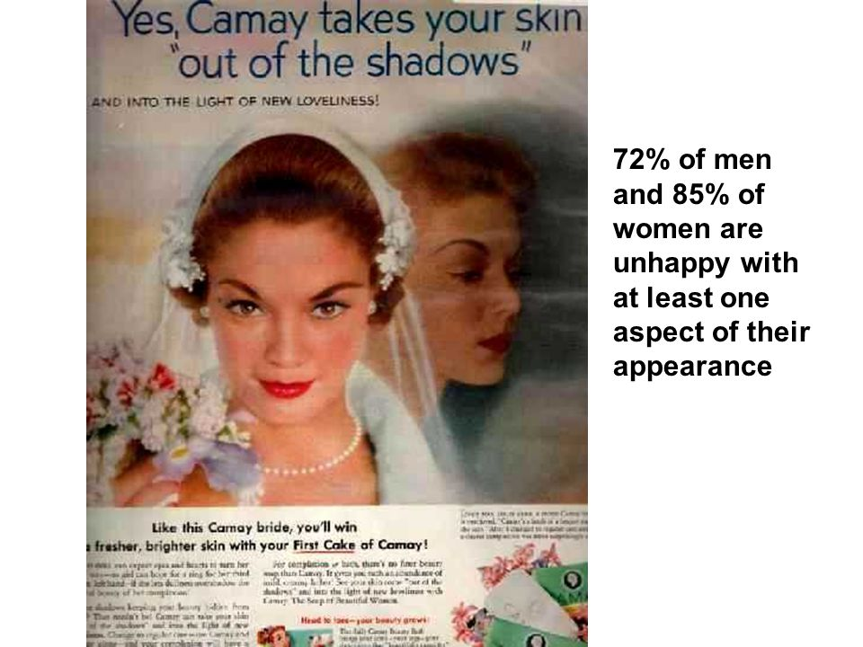 72% of men and 85% of women are unhappy with at least one aspect of their appearance