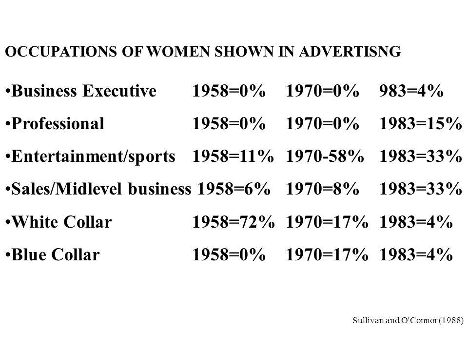 Business Executive 1958=0% 1970=0% 983=4%