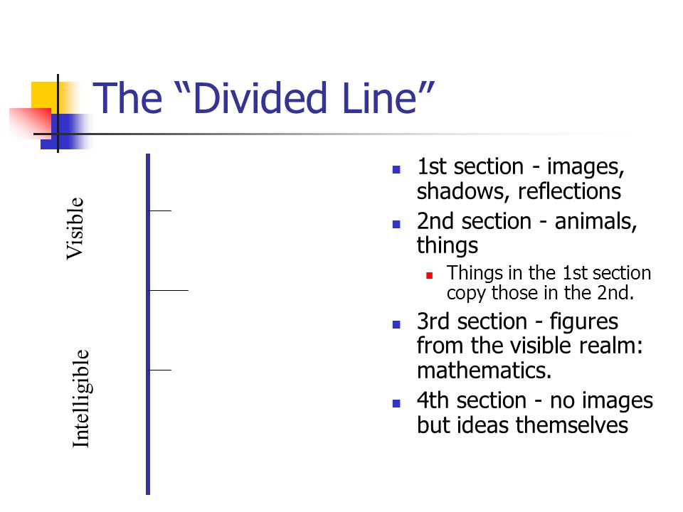 The Divided Line 1st section - images, shadows, reflections