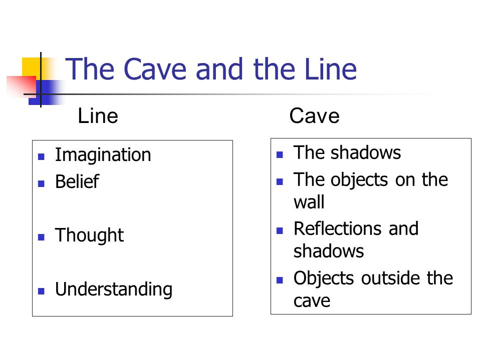 The Cave and the Line Line Cave The shadows Imagination