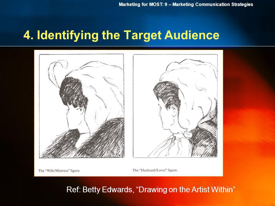 4. Identifying the Target Audience