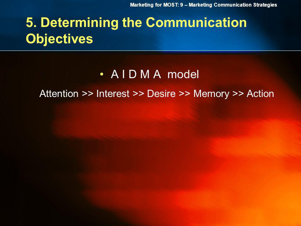 5. Determining the Communication Objectives