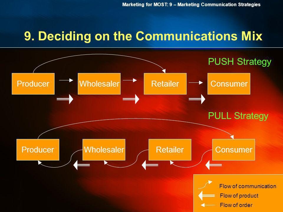 9. Deciding on the Communications Mix
