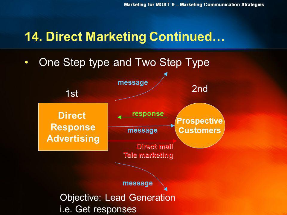 14. Direct Marketing Continued…