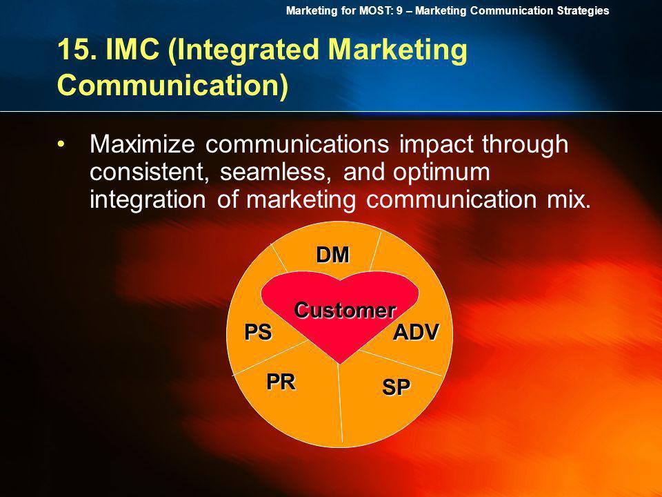 15. IMC (Integrated Marketing Communication)
