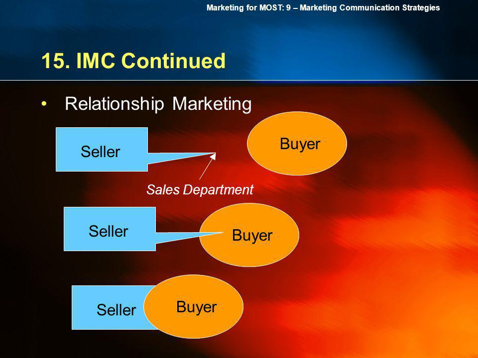 15. IMC Continued Relationship Marketing Buyer Seller Seller Buyer