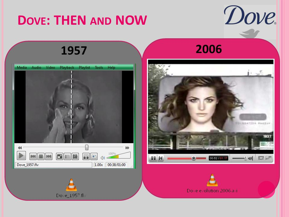 Dove: THEN and NOW 1957 2006
