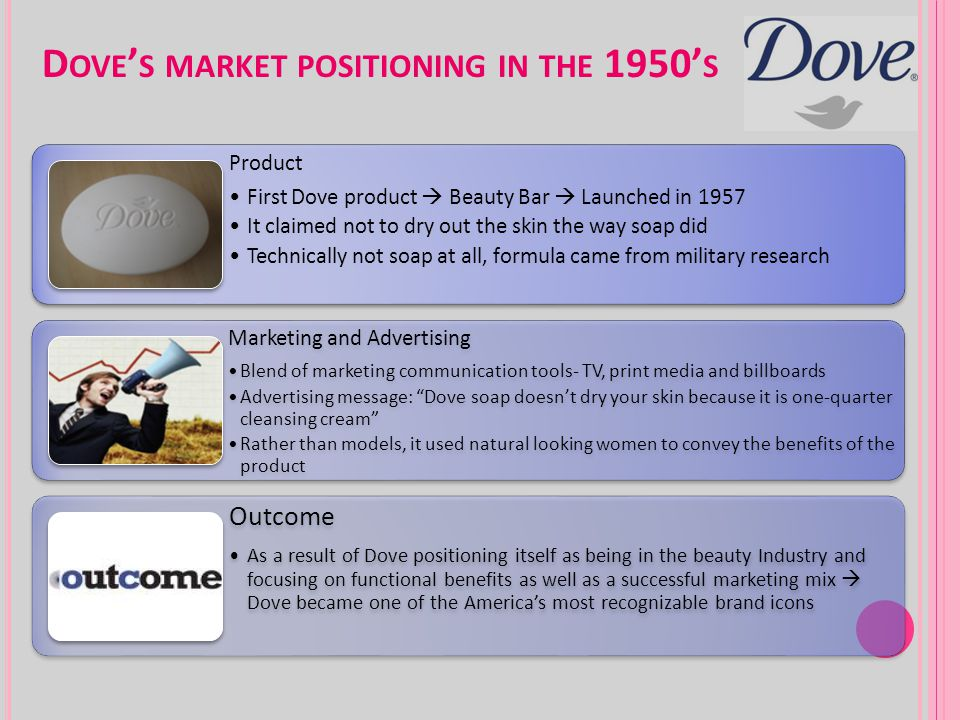 Dove's market positioning in the 1950's