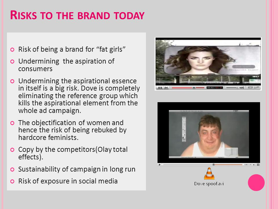 Risks to the brand today