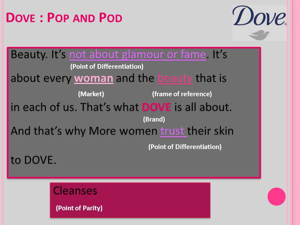 Dove : Pop and Pod Beauty. It's not about glamour or fame. It's