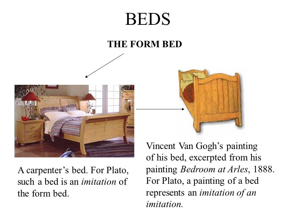 BEDS THE FORM BED Vincent Van Gogh's painting