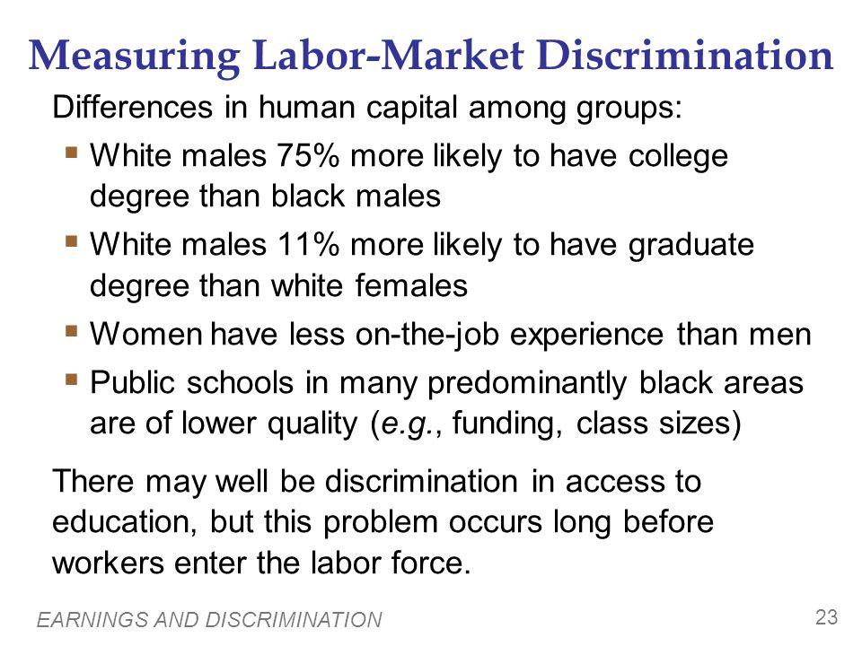 Measuring Labor-Market Discrimination