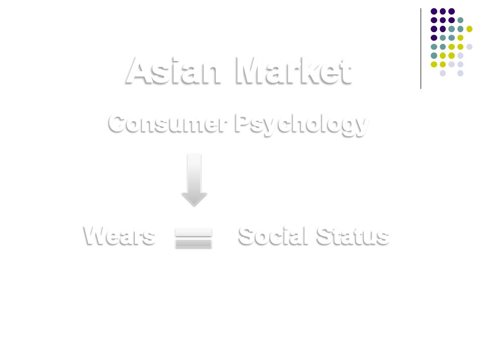 Asian Market Consumer Psychology Wears Social Status