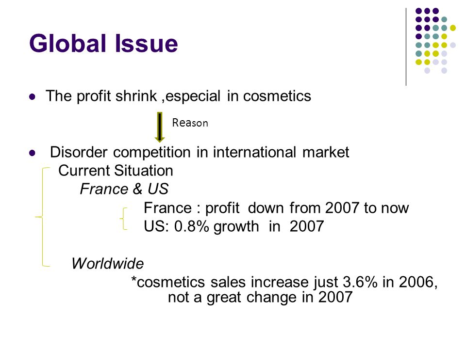 Global Issue The profit shrink ,especial in cosmetics