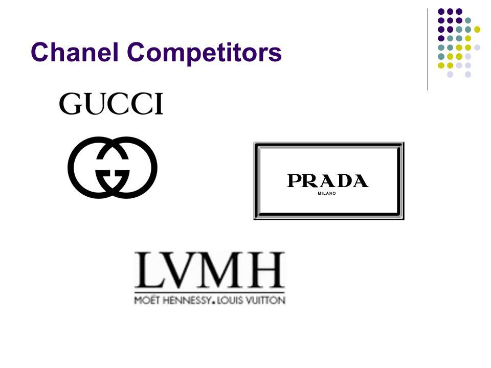 Chanel Competitors