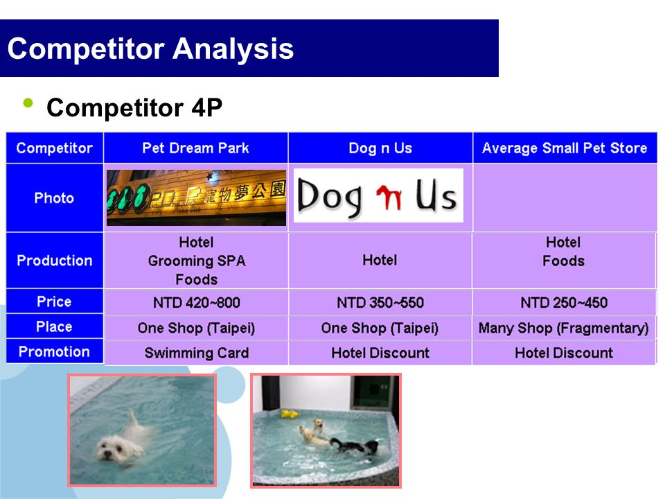 Competitor Analysis Competitor 4P