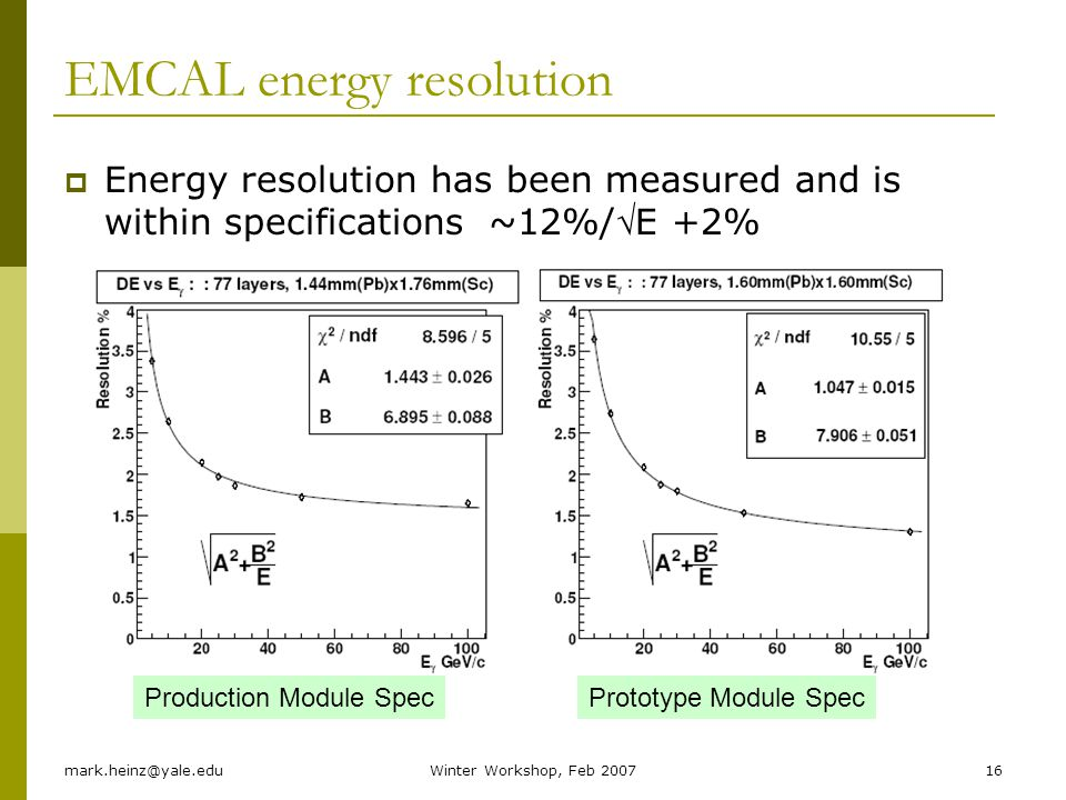 EMCAL energy resolution