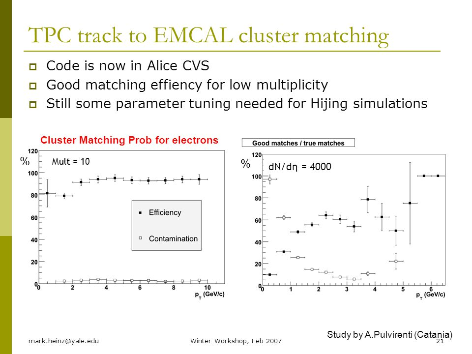 TPC track to EMCAL cluster matching