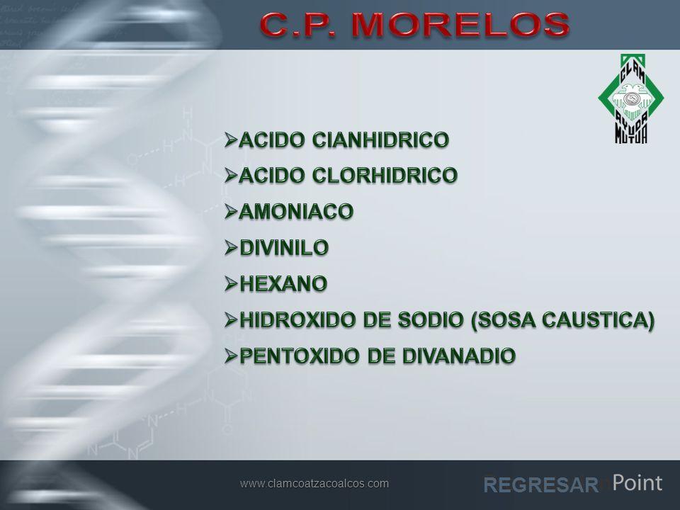 C.P. MORELOS ACIDO CIANHIDRICO ACIDO CLORHIDRICO AMONIACO DIVINILO