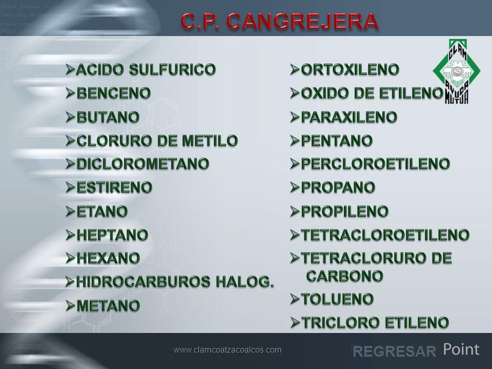 C.P. CANGREJERA ACIDO SULFURICO ORTOXILENO BENCENO OXIDO DE ETILENO