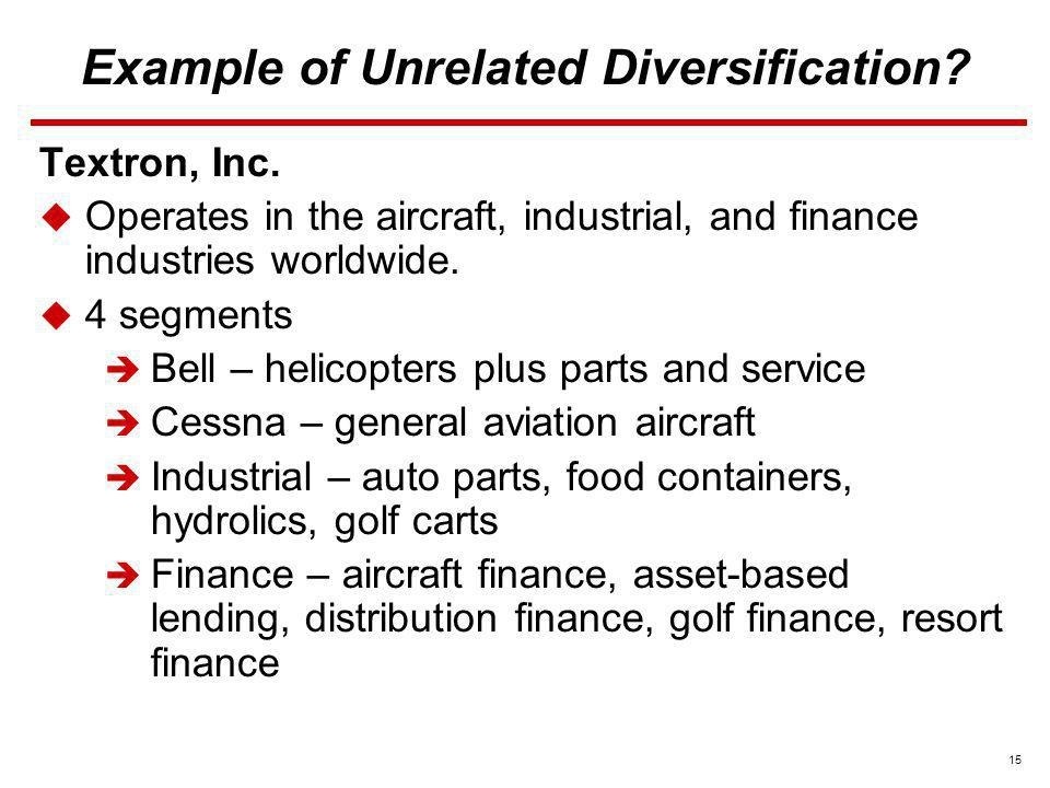 Example of Unrelated Diversification