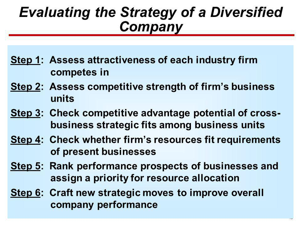 Evaluating the Strategy of a Diversified Company