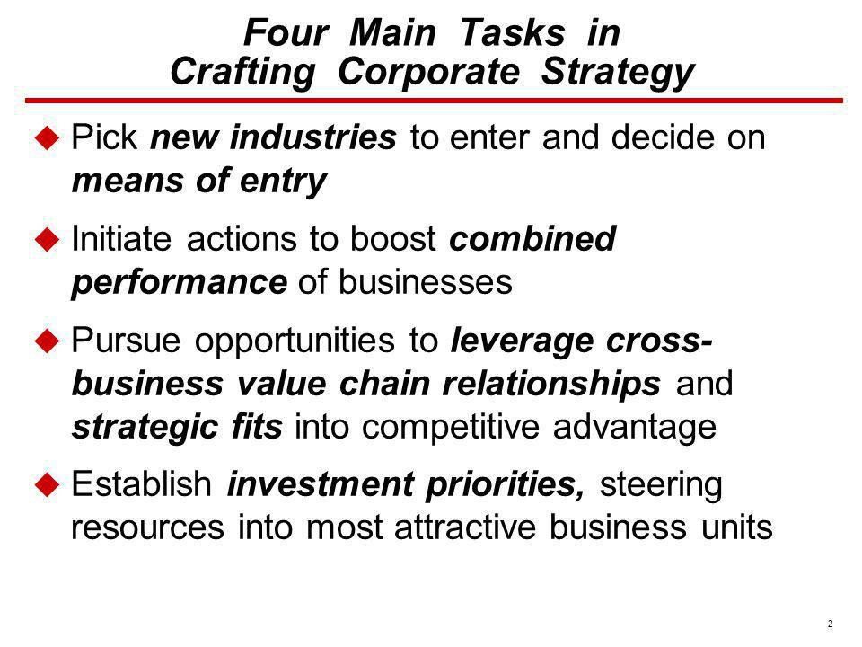 Four Main Tasks in Crafting Corporate Strategy