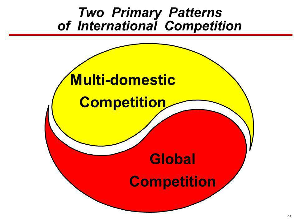 Two Primary Patterns of International Competition