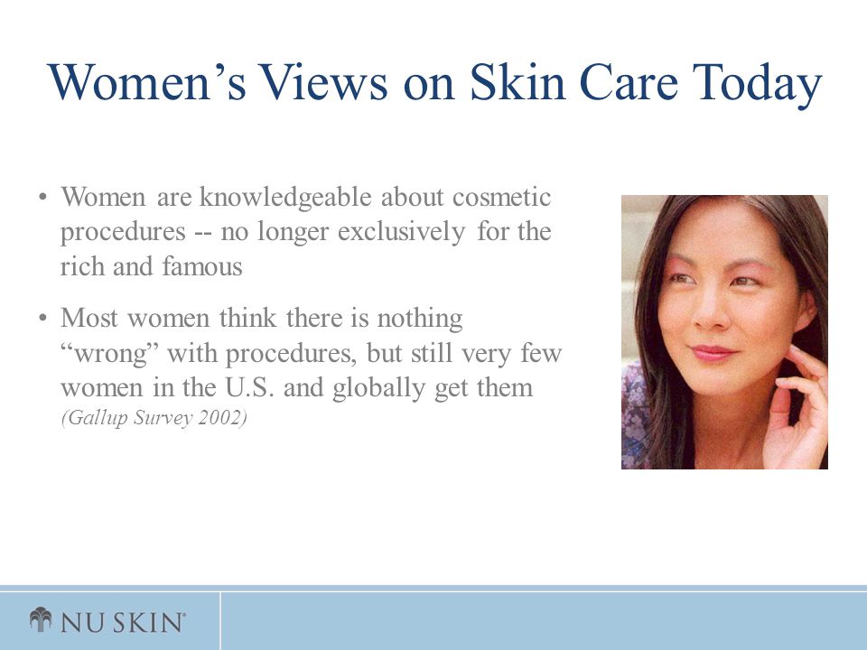 Women's Views on Skin Care Today