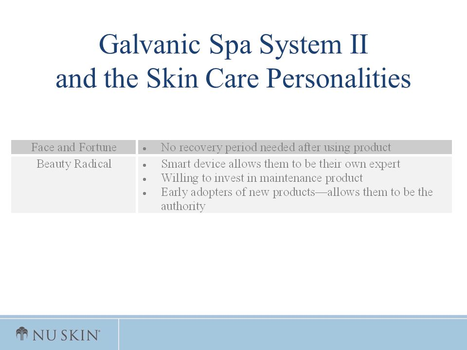 and the Skin Care Personalities