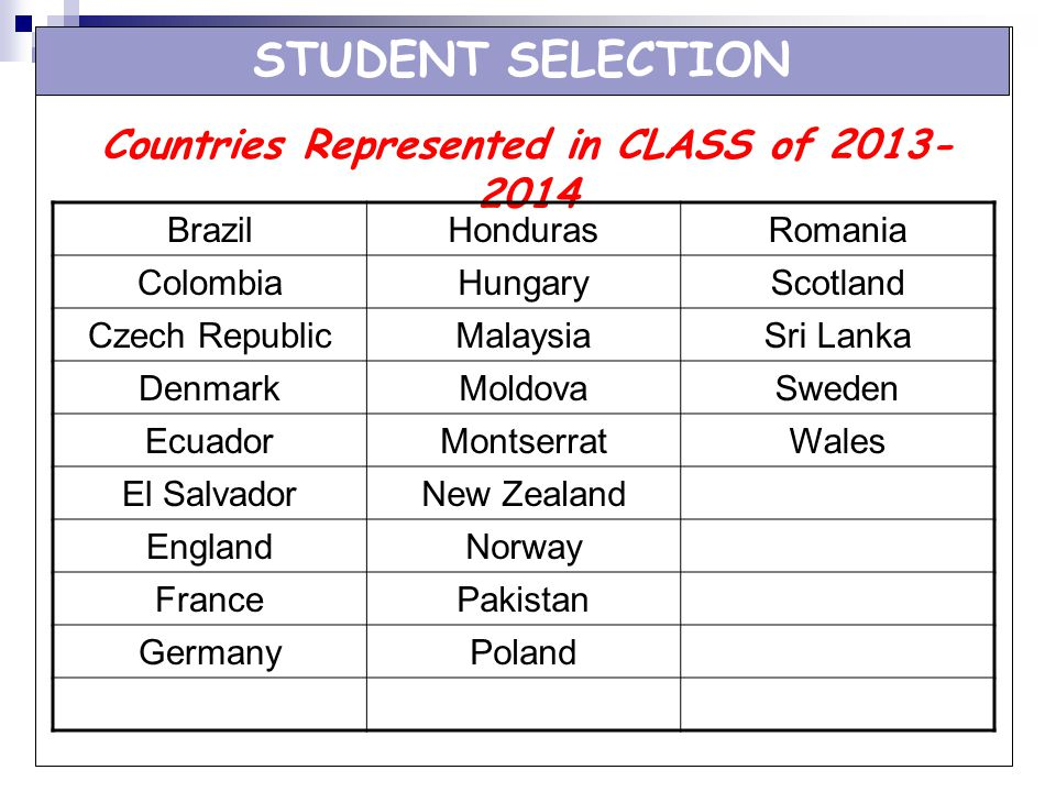 Countries Represented in CLASS of 2013-2014