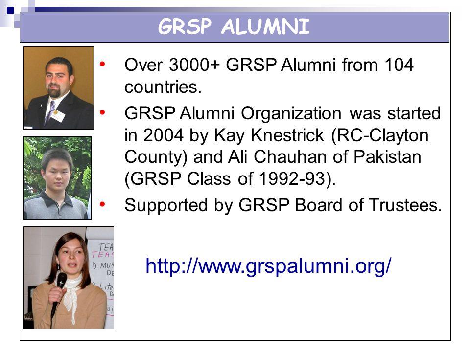 GRSP ALUMNI http://www.grspalumni.org/