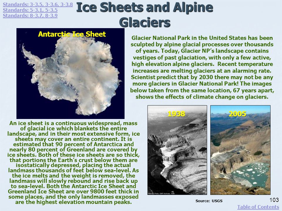 Ice Sheets and Alpine Glaciers